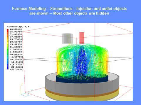 Plasma Furnace streamlines